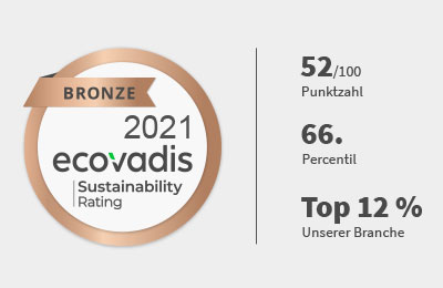 Certification Ecovadis 2021